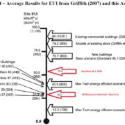 New ASHRAE Study Outlines 30 Energy Saving Measures To Reach Toward Net Zero Energy