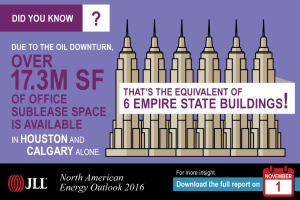 JLL-sublease-infographic