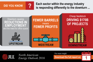 JLL_energy-downturn-infographic-jll