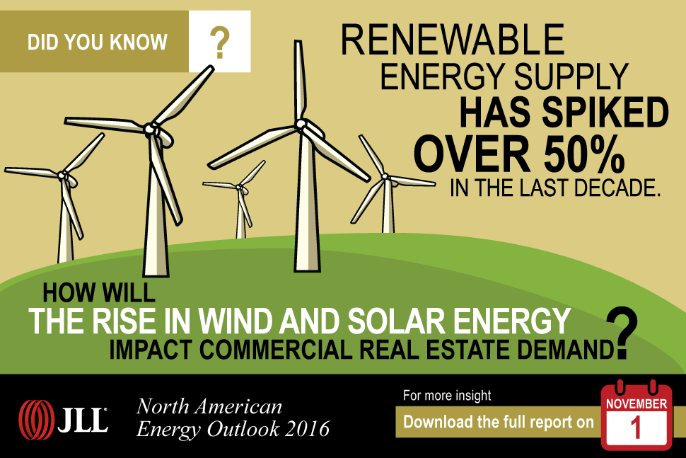 renewable-energy-impact-on-cre-infographic-jll