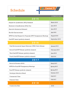 CDOT Central 70_projectschedule-08-22-16