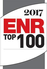 Five Colorado Companies Among ENR's Top 100 Design-Build Firms 2017
