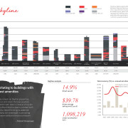 JLL's 2017 Skyline Report Reveals Creative Tenants Returning to Downtown Offices